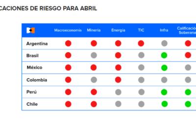 Reporte de riesgo político: Región en cuarentena